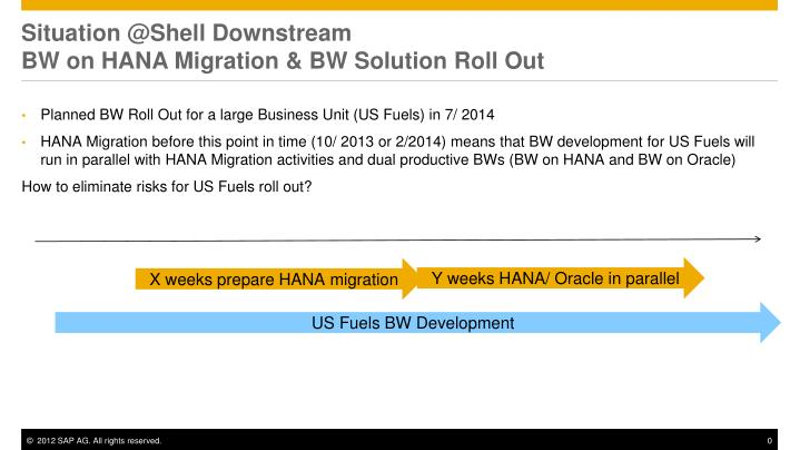 Situation @shell downstream bw on hana migration bw solution r oll o ut