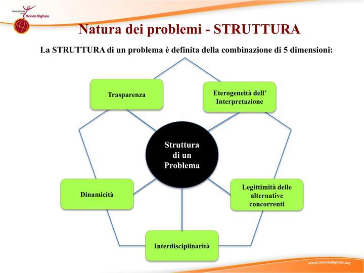 La STRUTTURA di un problema è definita della combinazione di 5 dimensioni: