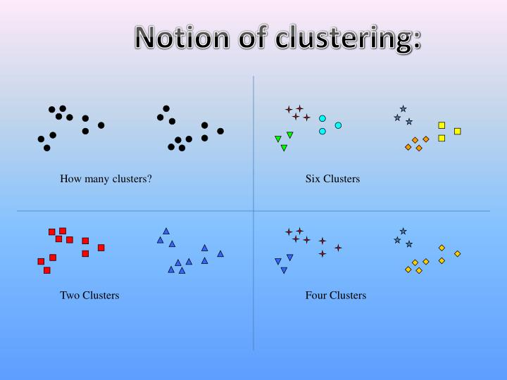 Notion of clustering: