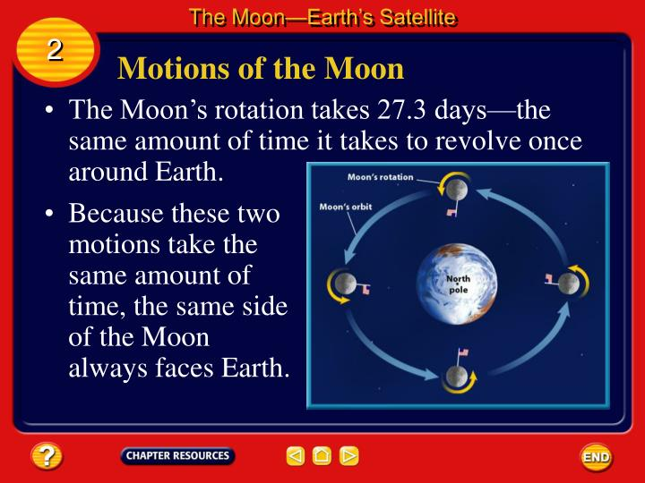 ppt chapter the sun earth moon system powerpoint presentation id 1975755. Black Bedroom Furniture Sets. Home Design Ideas