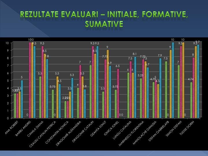 REZULTATE EVALUARI – INITIALE, FORMATIVE, SUMATIVE