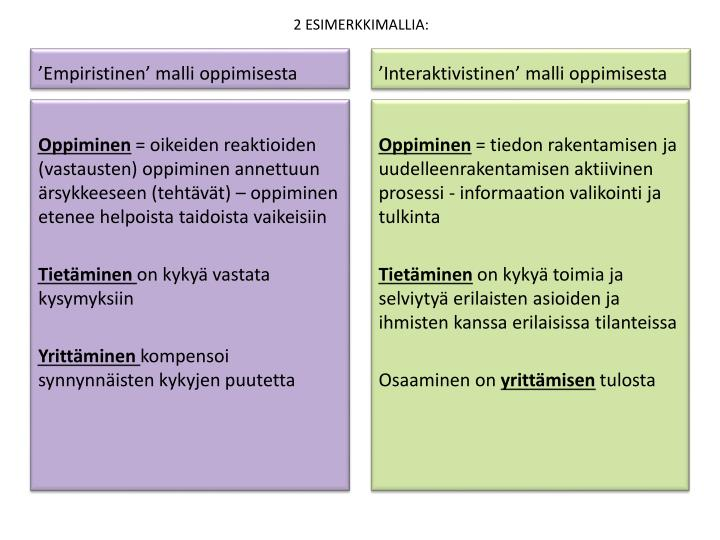 2 ESIMERKKIMALLIA:
