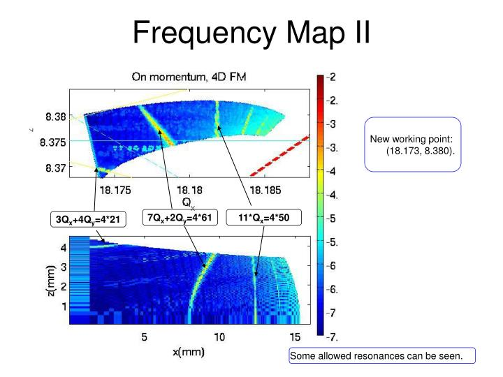 Frequency Map II