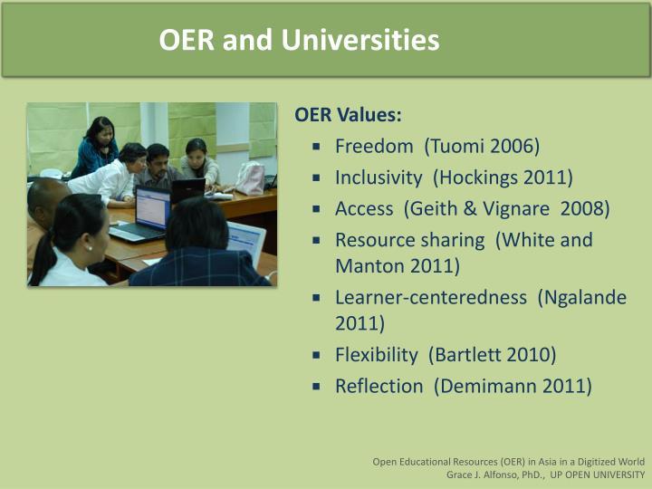 OER Values: