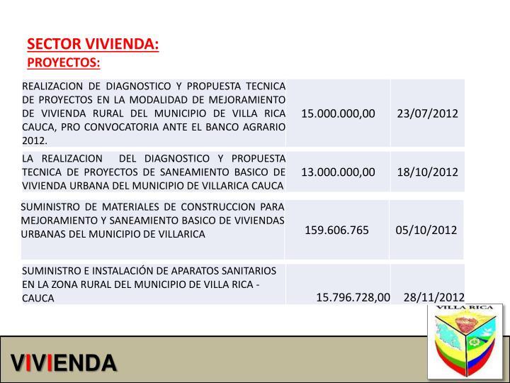 SECTOR VIVIENDA: