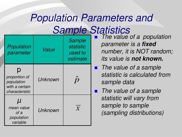Population Parameters and Sample Statistics