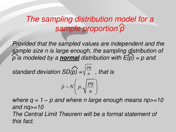 The sampling distribution model for a sample proportion p