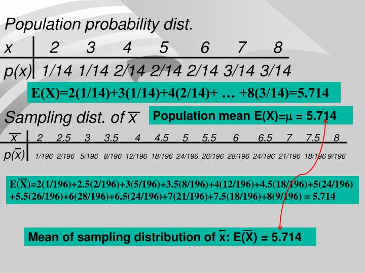 Mean of sampling distribution of x: E(X)