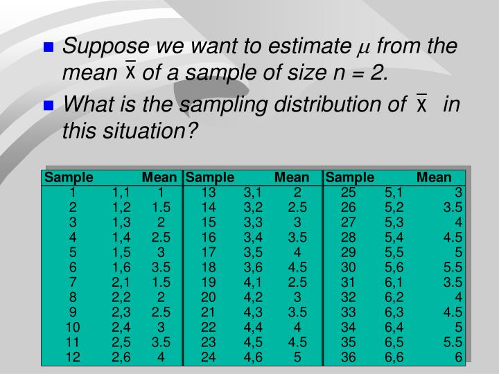 Suppose we want to estimate