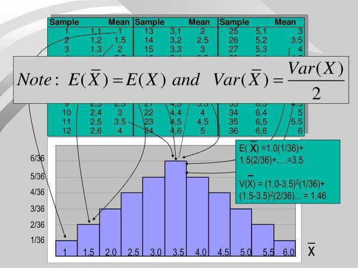 E(    ) =1.0(1/36)+