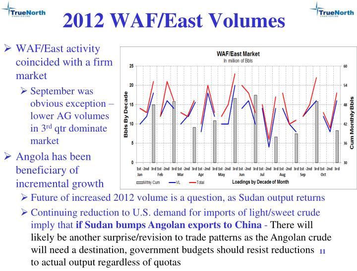 2012 WAF/East Volumes