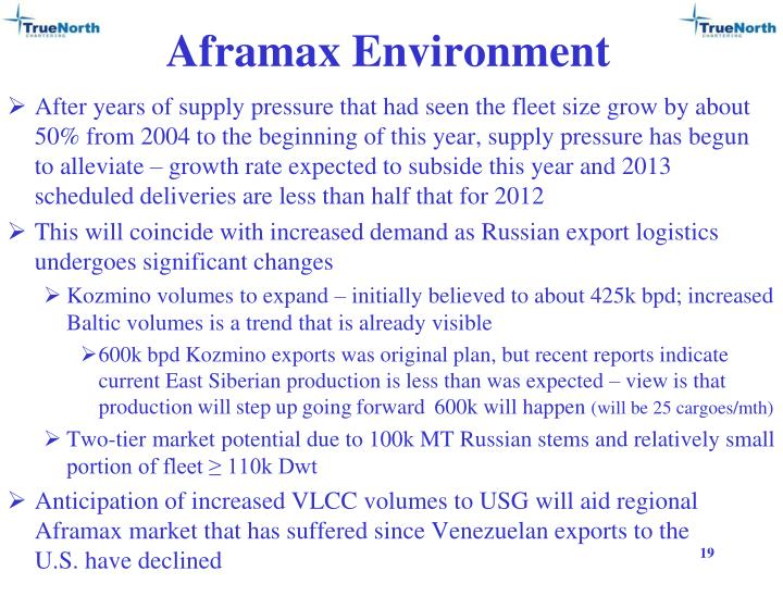 Aframax Environment