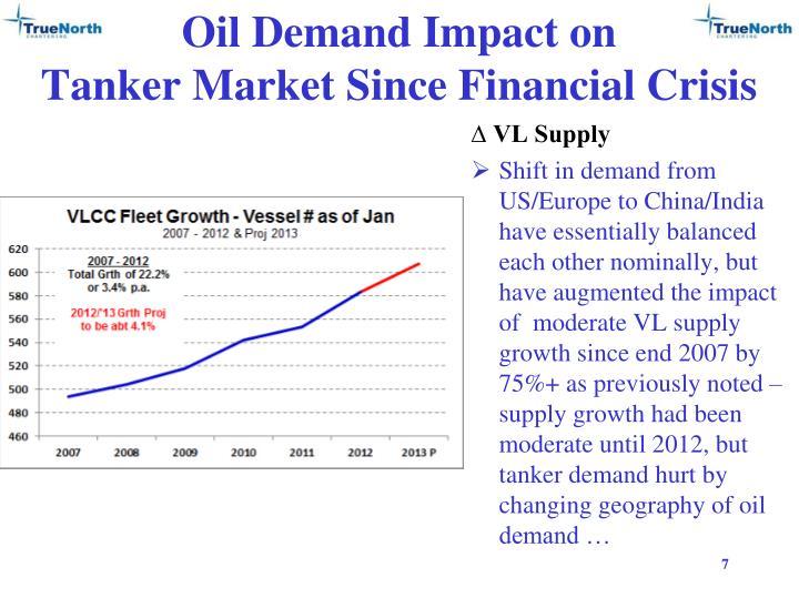Oil Demand Impact