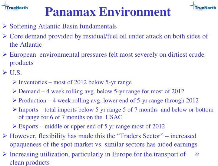 Panamax Environment