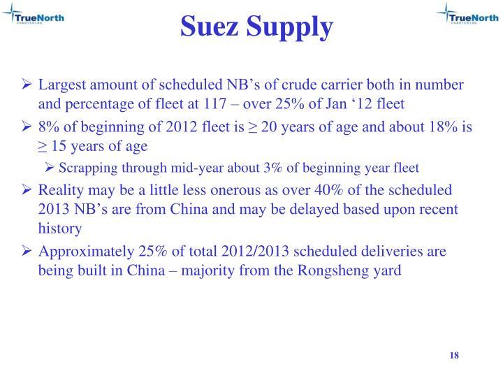 Suez Supply