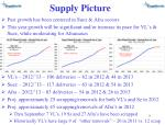 supply picture