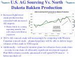 u s ag sourcing vs north dakota bakken production