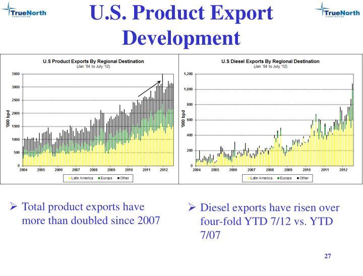 U.S. Product Export Development