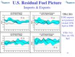u s residual fuel picture imports exports
