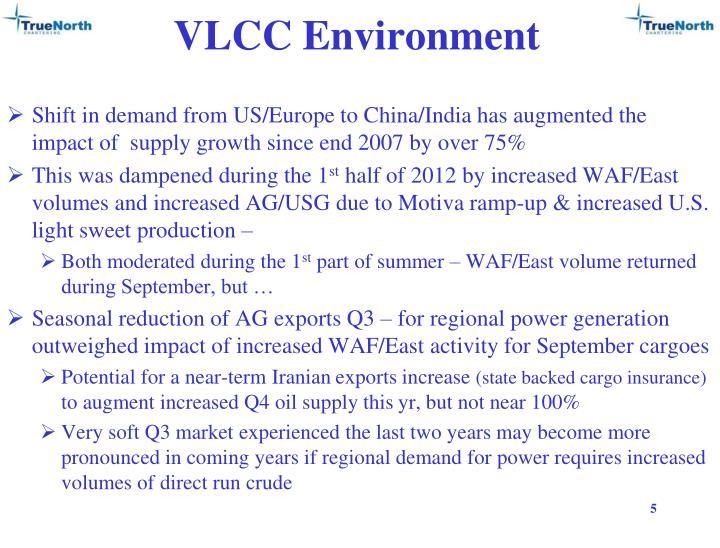 VLCC Environment