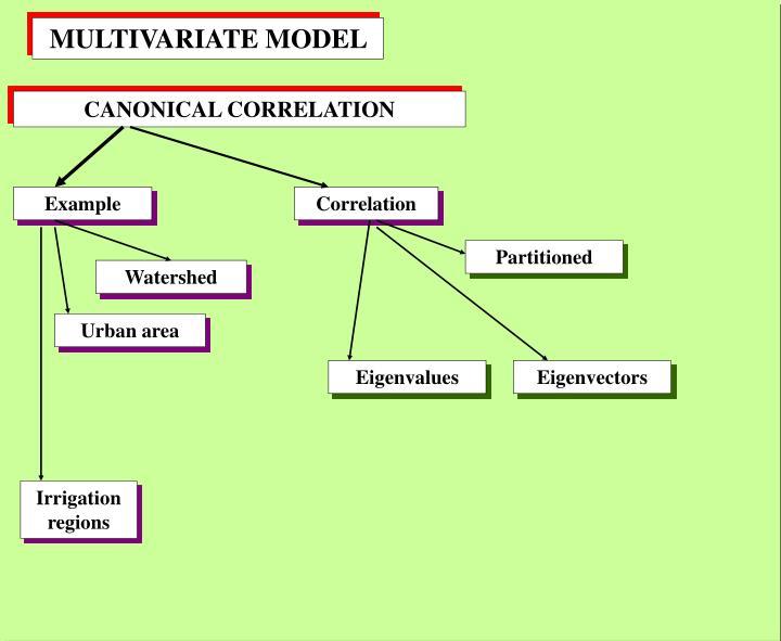 MULTIVARIATE MODEL