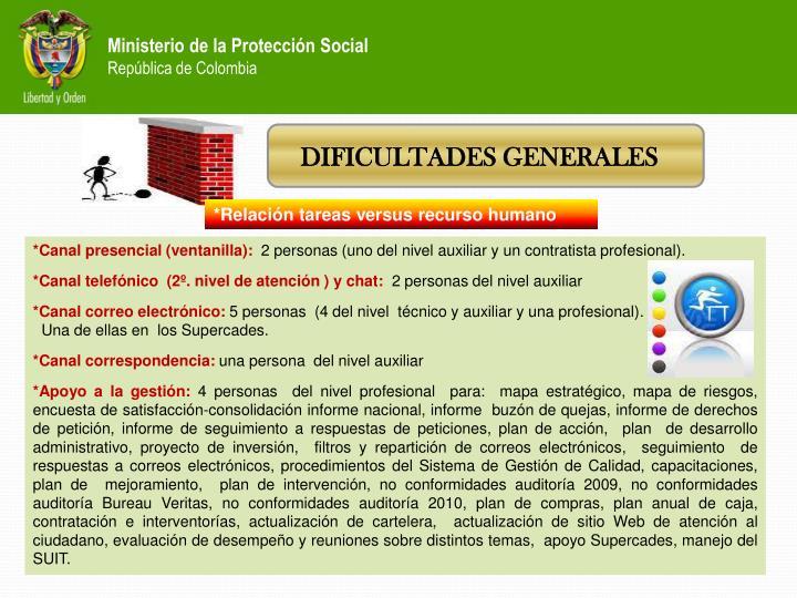 Ministerio de la Protección Social