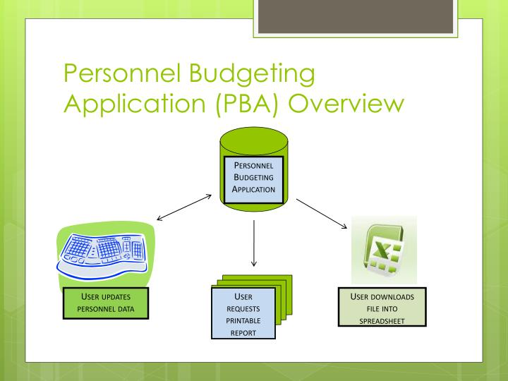 Personnel Budgeting Application (PBA) Overview