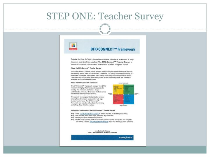 STEP ONE: Teacher Survey