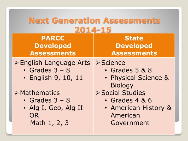 Next Generation Assessments 2014-15