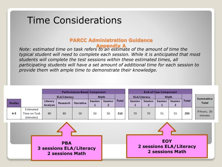 Time Considerations