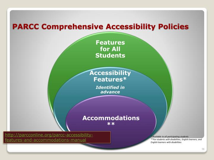 PARCC Comprehensive Accessibility Policies
