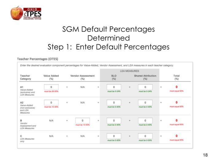 SGM Default Percentages