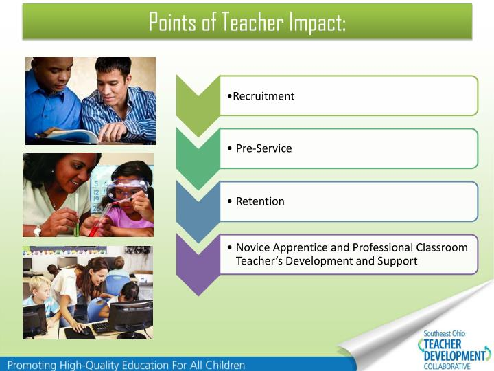 Points of Teacher Impact: