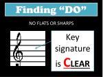 finding do1