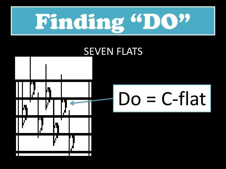 "Finding ""DO"""