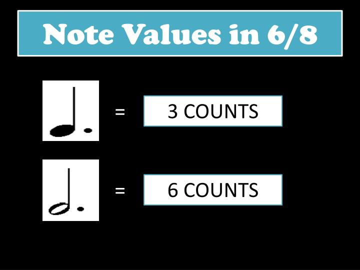 Note Values in 6/8