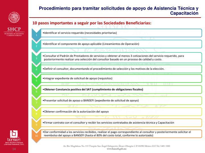 Procedimiento para tramitar solicitudes de apoyo de Asistencia Técnica y Capacitación