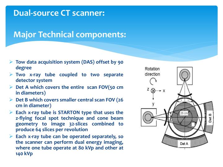 Ct Data Acquisition System : Ppt ct physics and instrumentation powerpoint