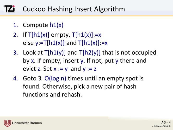 Cuckoo Hashing Insert Algorithm