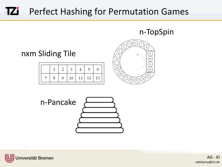 Perfect Hashing for Permutation Games