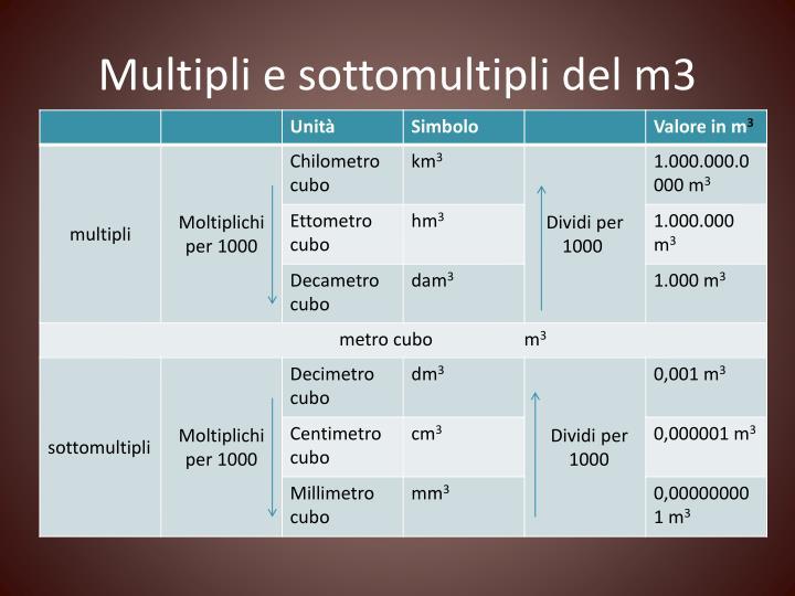 Multipli e sottomultipli del m3