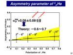 asymmetry parameter of 5 he