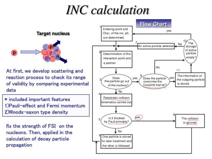 INC calculation