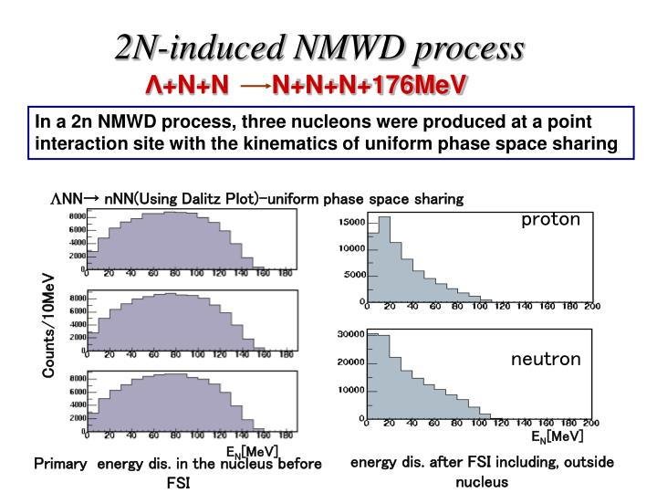 2N-induced NMWD process