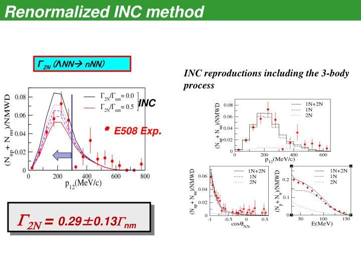 Renormalized INC method
