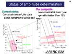 status of amplitude determination1