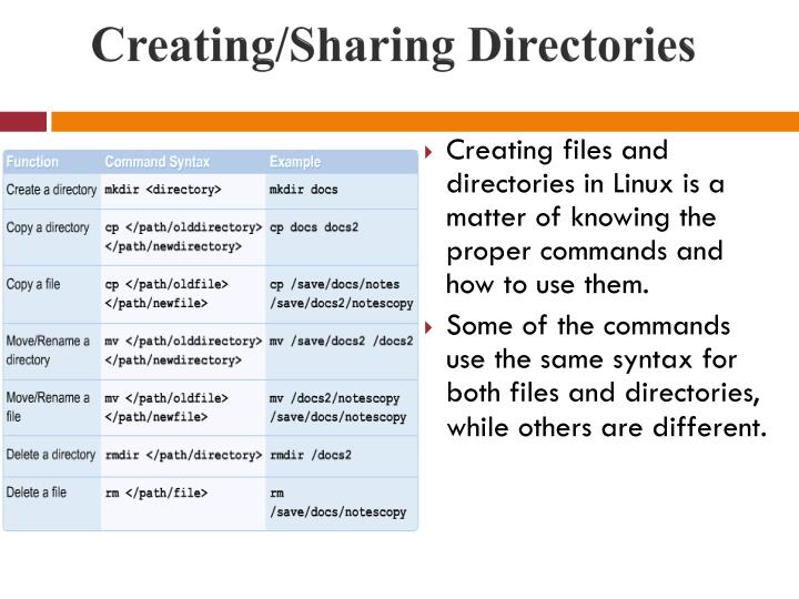 Creating/Sharing Directories