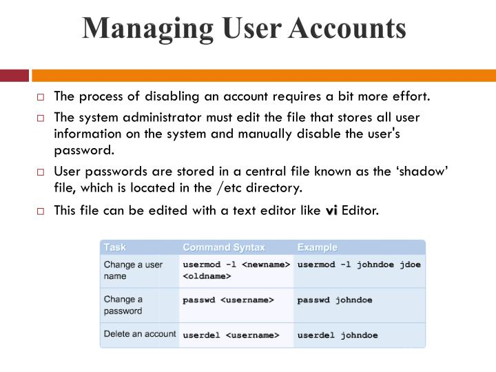 Managing User Accounts