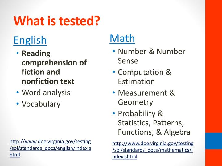 What is tested