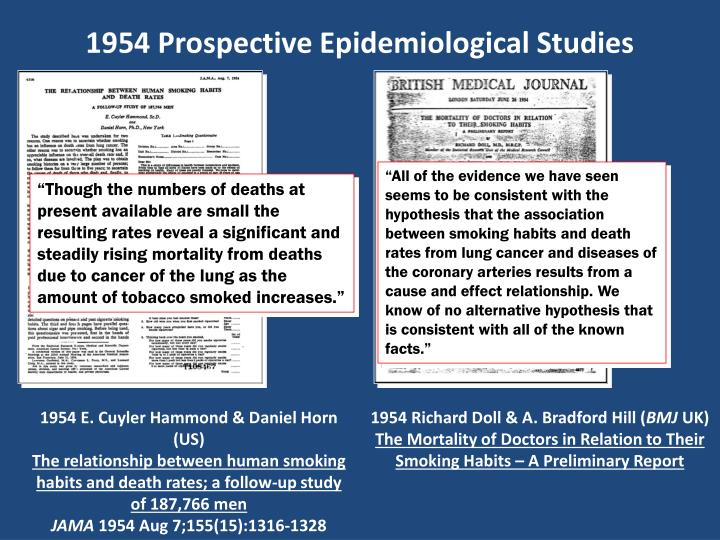 1954 Prospective Epidemiological Studies
